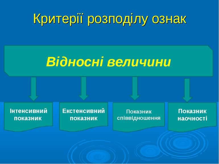 Критерії розподілу ознак