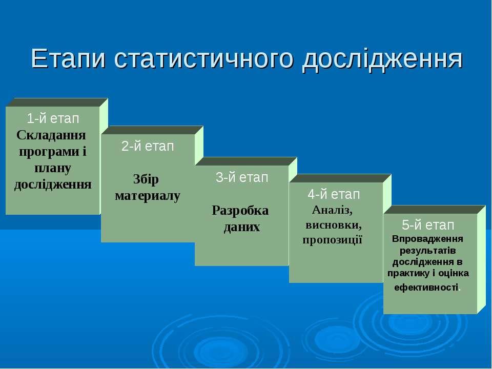 Етапи статистичного дослідження