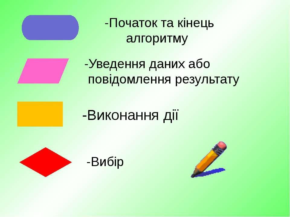 -Початок та кінець алгоритму -Уведення даних або повідомлення результату -Вик...