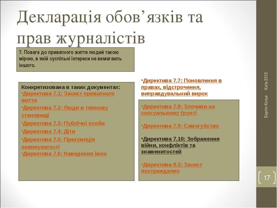 Декларація обов'язків та прав журналістів Київ 2012 Бертіл Котьє * 7. Повага ...