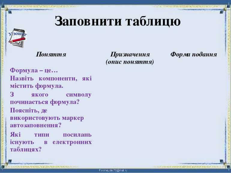 Заповнити таблицю Поняття Призначення (опис поняття) Форма подання Формула – ...