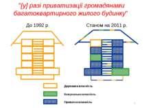 """Cтаном на 2011 р. До 1992 р. * """"[у] разі приватизації громадянами багатокварт..."""