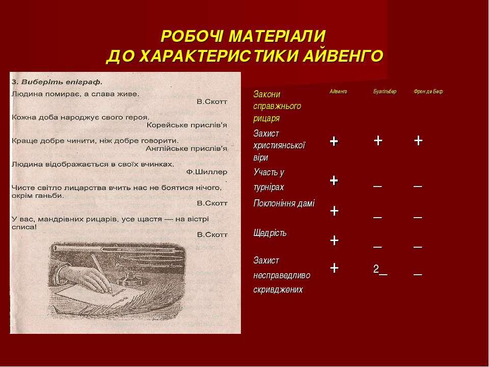 РОБОЧІ МАТЕРІАЛИ ДО ХАРАКТЕРИСТИКИ АЙВЕНГО Закони справжнього рицаря Айвенго ...