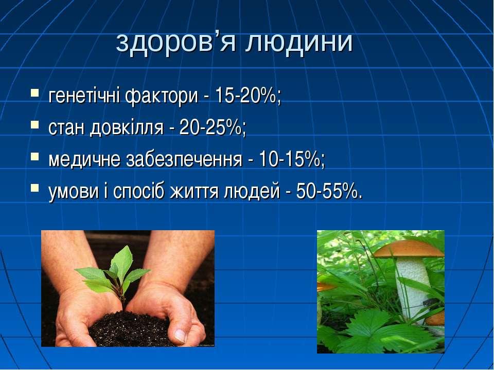 здоров'я людини генетічні фактори - 15-20%; стан довкілля - 20-25%; медичне з...