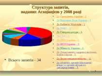 * Структура запитів, наданих Асоціацією у 2008 році Всього запитів - 34 До Пр...