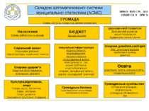Населення Склад, зайнятість та доходи Соціальний захист Отримувачі допомог, і...