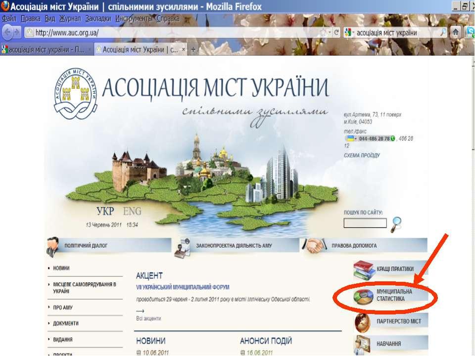 Як це буде діяти Асоціація міст України Засоби інтерактивної роботи через Інт...