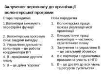 Залучення персоналу до організації волонтерської програми Стара парадигма Нов...