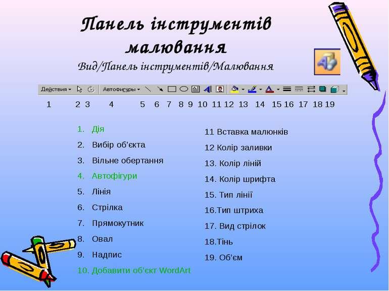 Панель інструментів малювання Вид/Панель інструментів/Малювання 1 2 3 4 5 6 7...