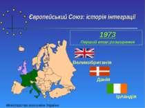 Великобританія Данія Ірландія Європейський Союз: історія інтеграції 1973 Перш...