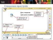 Створення пристроїв Для створення пристрою потрібно: Packet Tracer 4.1: Novic...