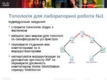 Топологія для лабораторної роботи №1 Індивідуальне завдання: створити тополог...