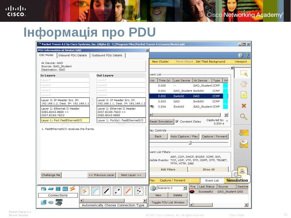 Інформація про PDU Packet Tracer 4.1: Novice Session * © 2007 Cisco Systems, ...