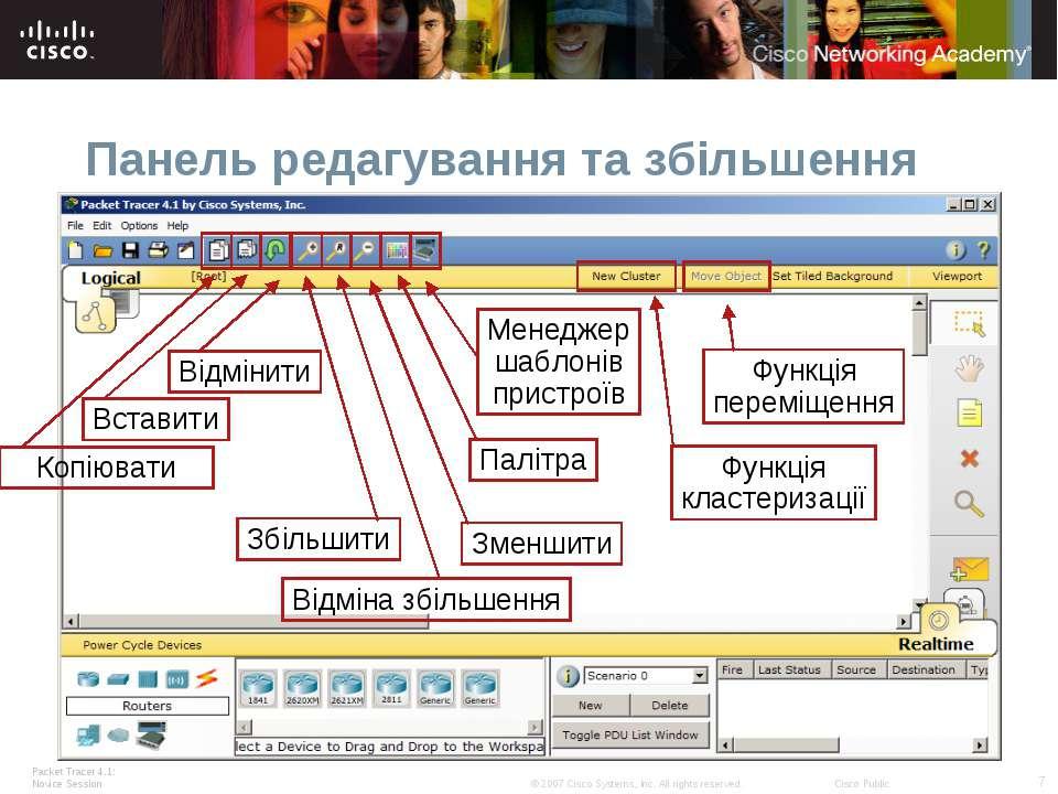 Панель редагування та збільшення Packet Tracer 4.1: Novice Session * © 2007 C...