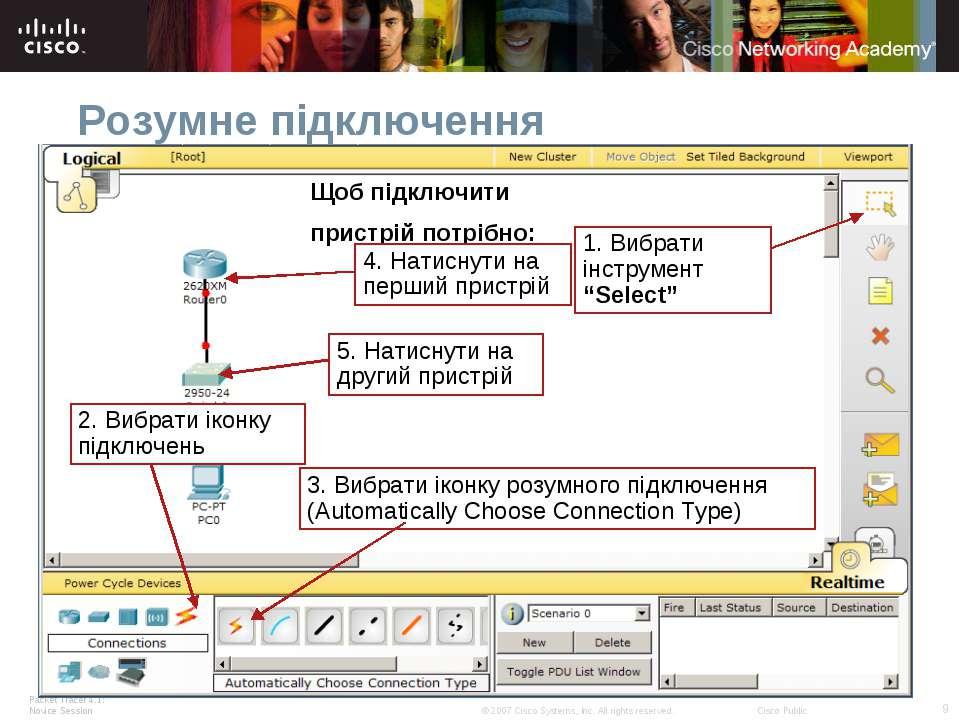 Розумне підключення Щоб підключити пристрій потрібно: Packet Tracer 4.1: Novi...