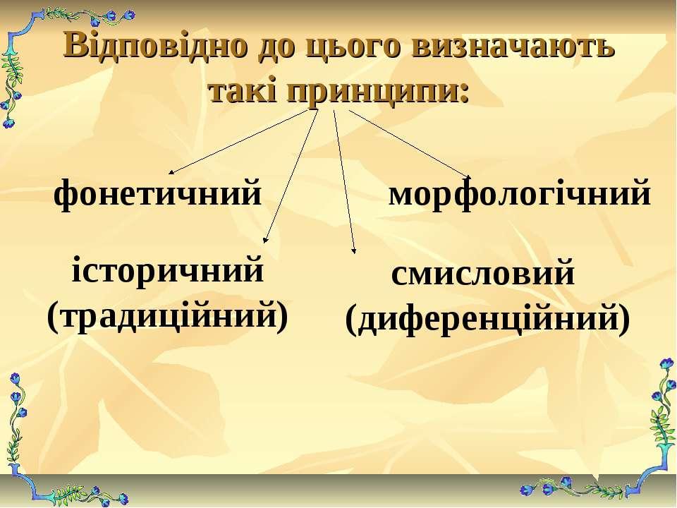 Відповідно до цього визначають такі принципи: фонетичний морфологічний істори...
