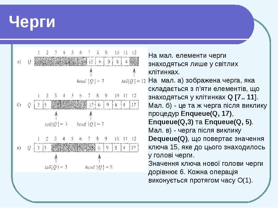 Черги На мал. елементи черги знаходяться лише у світлих клітинках. На мал. а)...