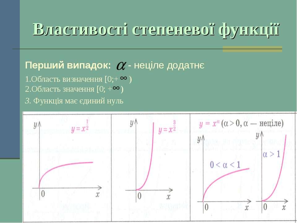 Властивості степеневої функції Перший випадок: - неціле додатнє 1.Область виз...