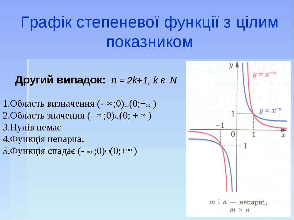 Графік степеневої функції з цілим показником 1.Область визначення (- ;0) (0;+...