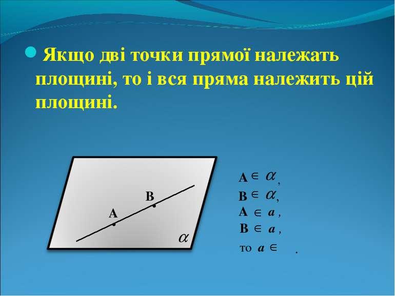 Якщо дві точки прямої належать площині, то і вся пряма належить цій площині. ...