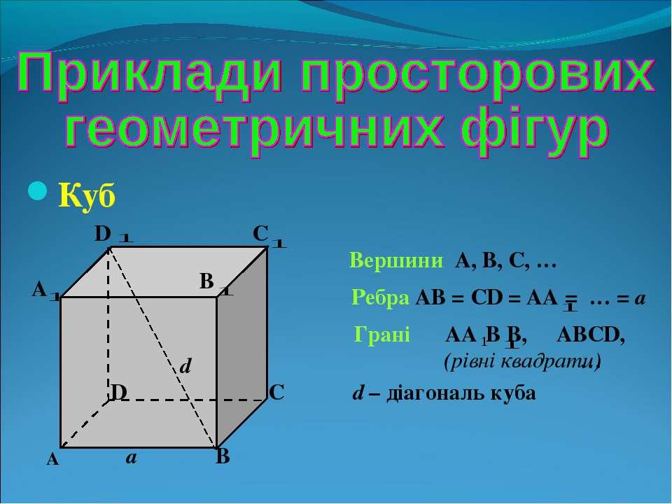 Куб А В С D А В С D Вершини А, В, С, … Грані АA B АВСD, … Ребра АВ = СD = АА ...