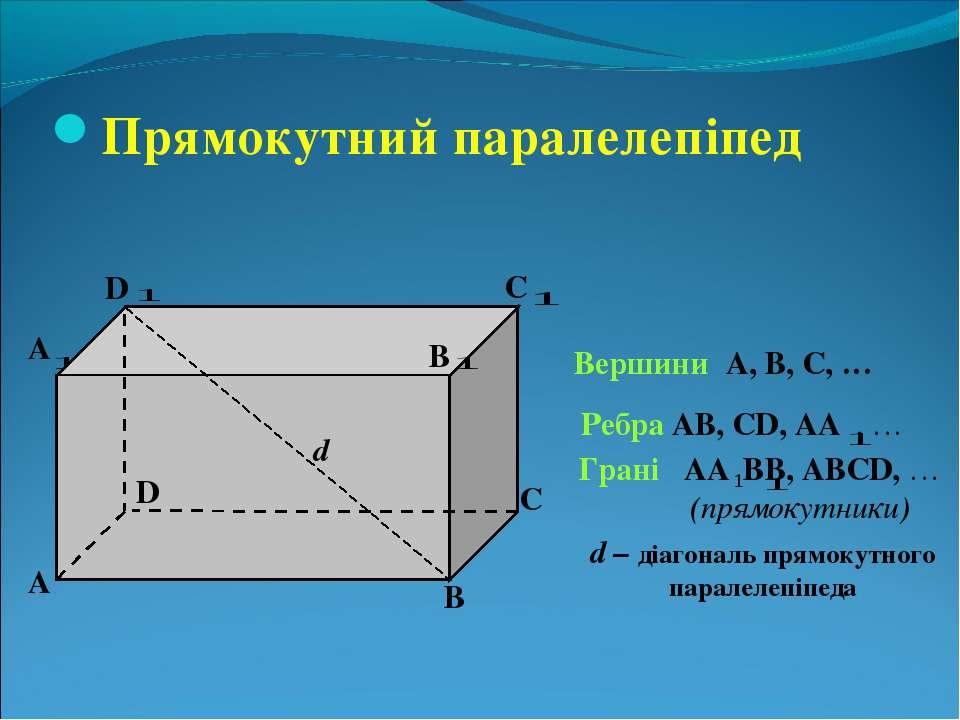 Прямокутний паралелепіпед А В С D А В С D Вершини А, В, С, … B Ребра АВ, СD, ...