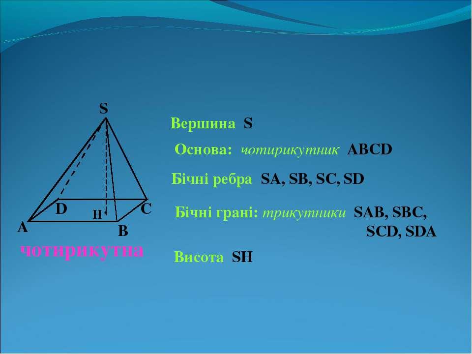 чотирикутна А В С D S Вершина S Основа: чотирикутник АВСD Бічні ребра SA, SB,...