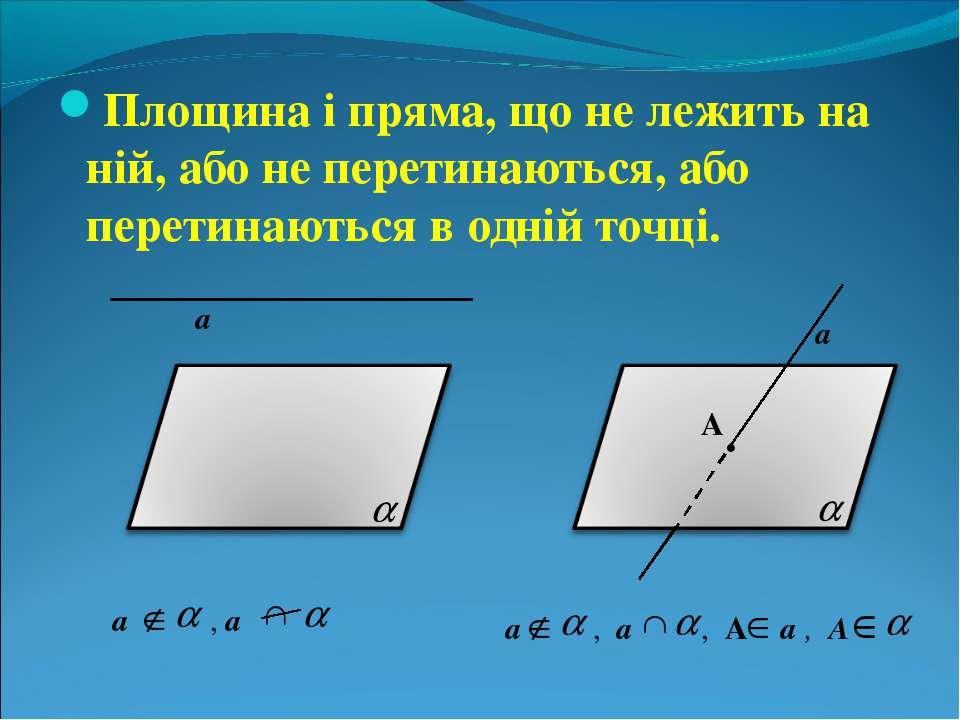 Площина і пряма, що не лежить на ній, або не перетинаються, або перетинаються...