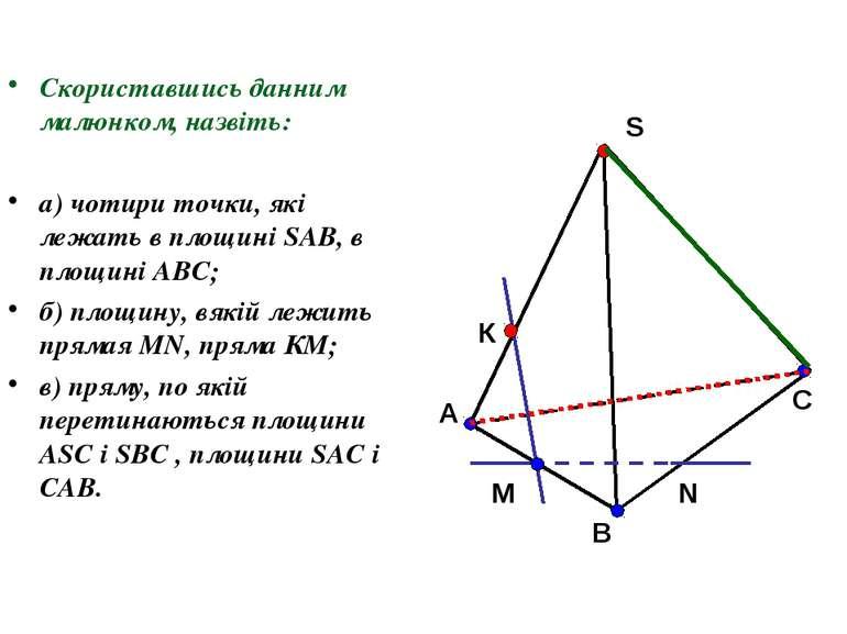 Скориставшись данним малюнком, назвіть: а) чотири точки, які лежать в площині...