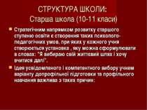 СТРУКТУРА ШКОЛИ: Старша школа (10-11 класи) Стратегічним напрямком розвитку с...