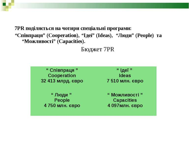 """7PR поділяється на чотири спеціальні програми: """"Співпраця"""" (Cooperation), """"Ід..."""