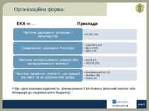 Seite * Організаційна форма: EKA як … Приклади Ще одна важлива відмінність: ф...