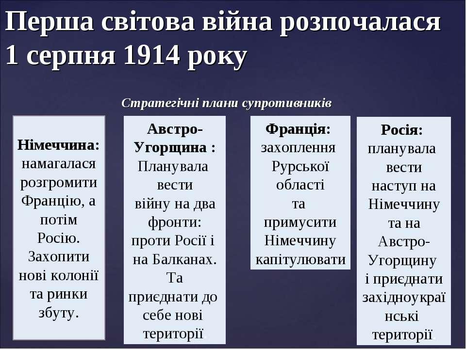 Стратегічні плани супротивників Перша світова війна розпочалася 1 серпня 1914...