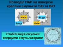 Розподіл ПАР на поверхні краплин емульсій О/В та В/О Олія Олія Вода Вода Стаб...
