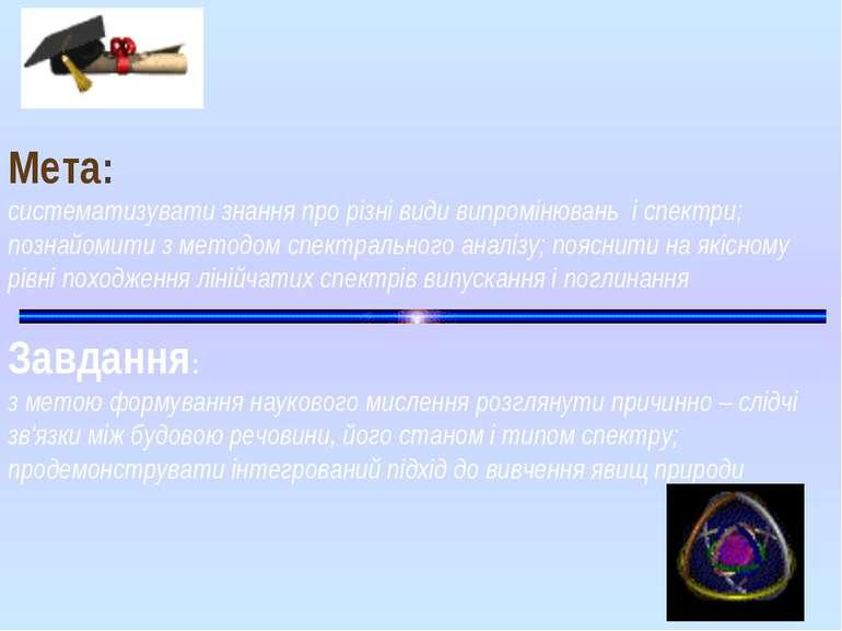 Мета: систематизувати знання про різні види випромінювань і спектри; познайом...