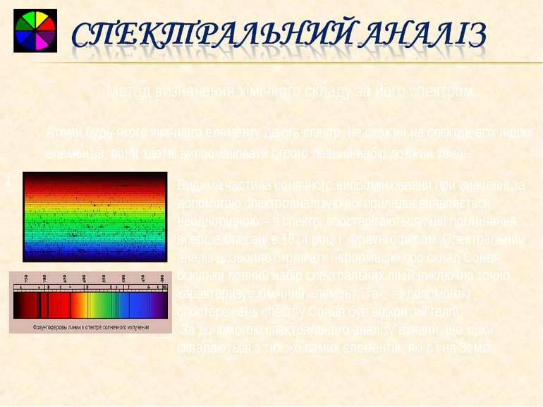 Метод визначення хімічного складу за його спектром. Атоми будь-якого хімічног...