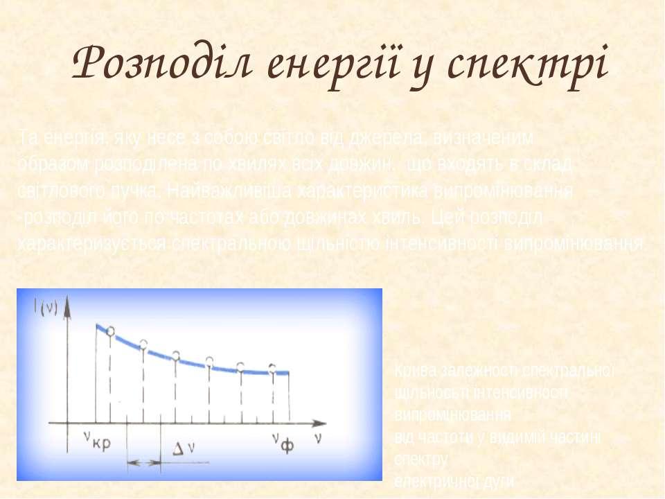 Розподіл енергії у спектрі Та енергія, яку несе з собою світло від джерела, в...