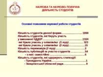 Основні показники наукової роботи студентів Кількість студентів денної форми…...