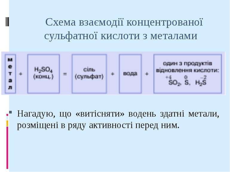 Схема взаємодії концентрованої сульфатної кислоти з металами Нагадую, що «вит...