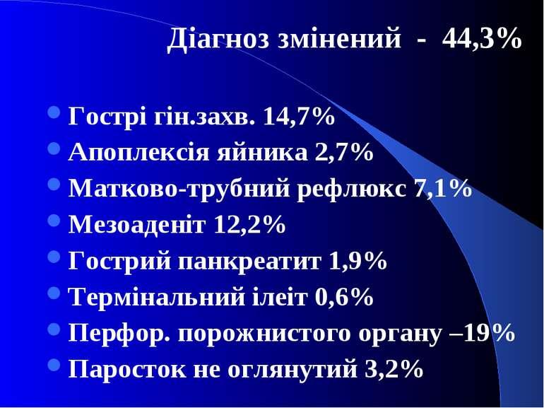 Діагноз змінений - 44,3% Гострі гін.захв. 14,7% Апоплексія яйника 2,7% Матков...