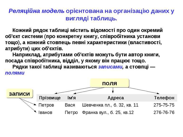 Кожний рядок таблиці містить відомості про один окремий об'єкт системи (про к...
