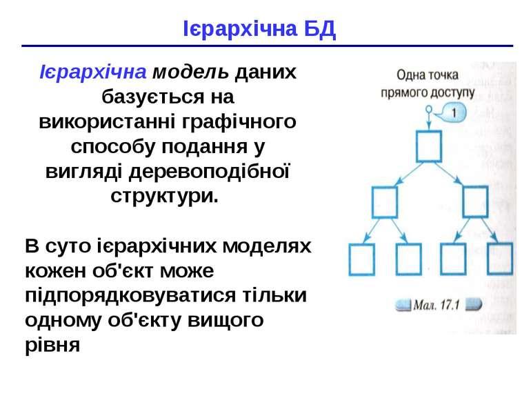 Ієрархічна модель даних базується на використанні графічного способу подання ...