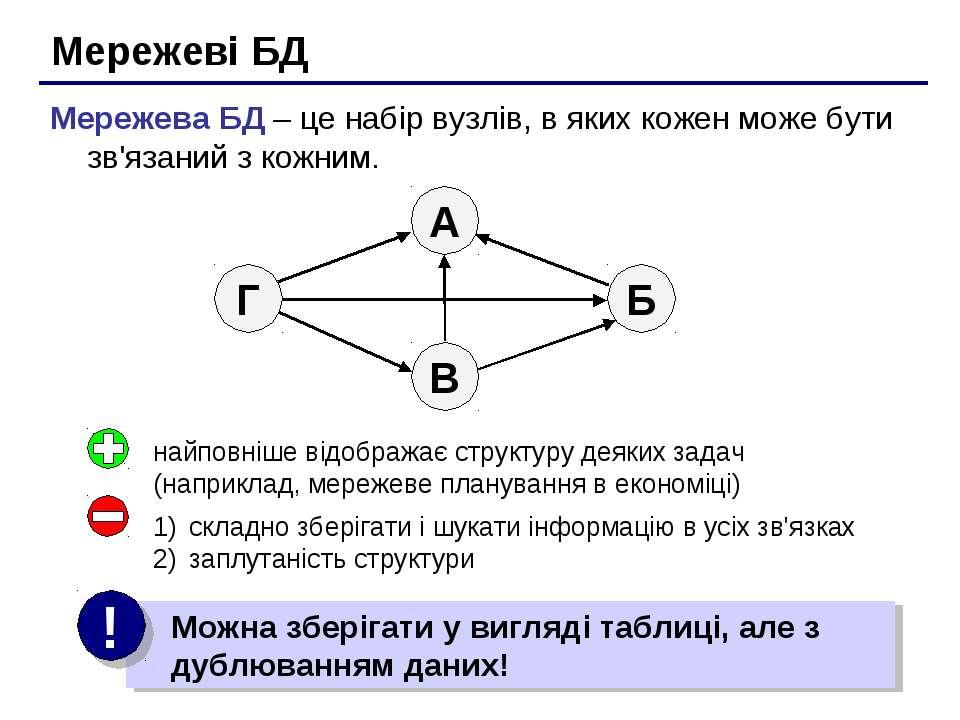 Мережеві БД Мережева БД – це набір вузлів, в яких кожен може бути зв'язаний з...