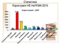 Статистика. Користувачі НБ НаУКМА 2010