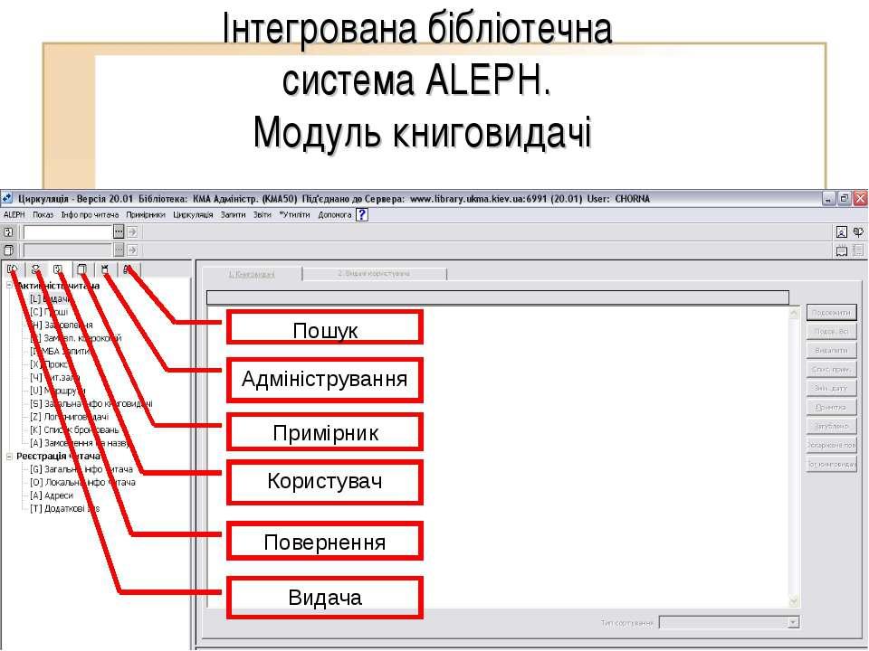 Інтегрована бібліотечна система ALEPH. Модуль книговидачі Видача Повернення К...
