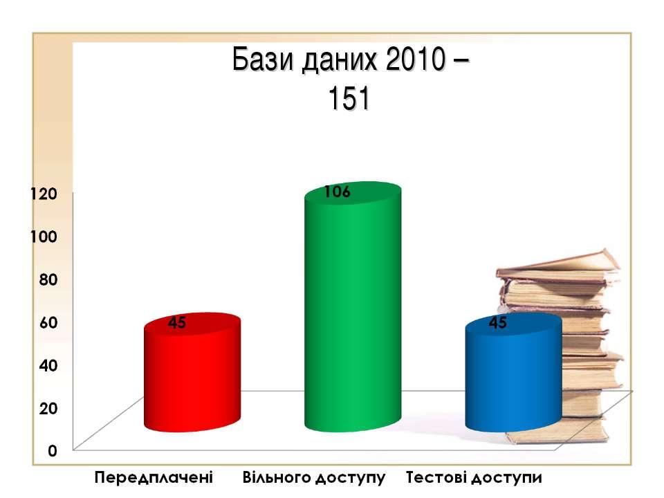 Бази даних 2010 – 151