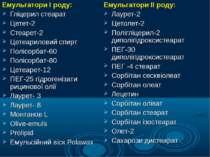 Емульгатори І роду: Гліцерил стеарат Цетет-2 Стеарет-2 Цетеариловий спирт Пол...