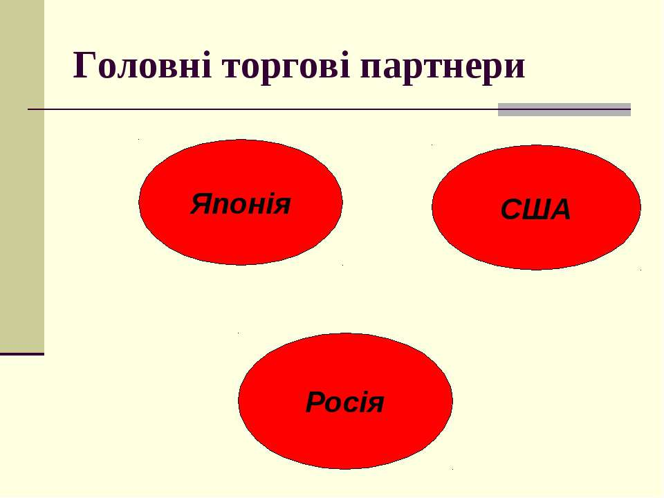 Головні торгові партнери Японія США Росія