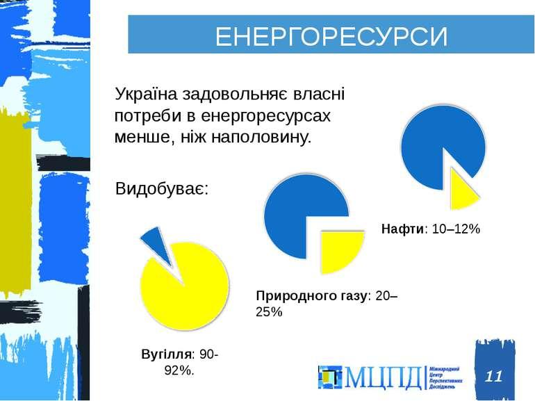 ЕНЕРГОРЕСУРСИ Україна задовольняє власні потреби в енергоресурсах менше, ніж ...