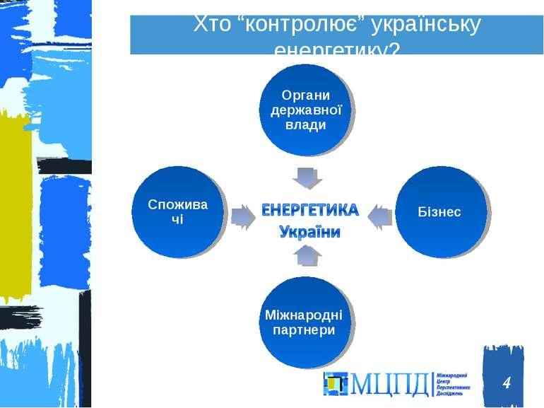 """Хто """"контролює"""" українську енергетику? * Міжнародний центр перспективних досл..."""